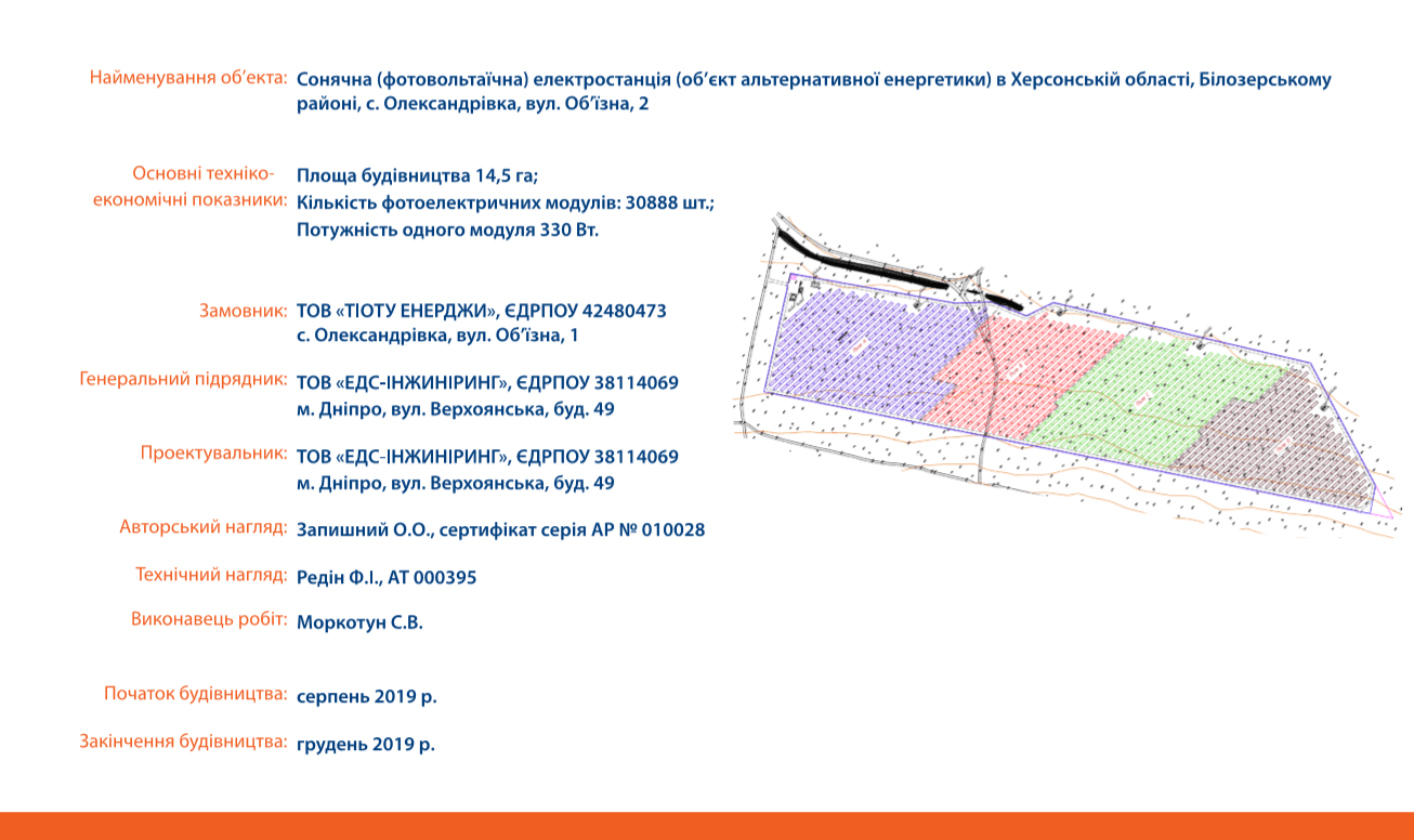 СЭС Александровка 8,19 МВт