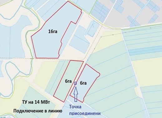 девелопмент земельных участков