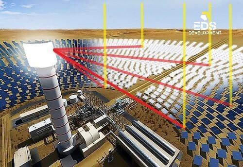 солнечные станции башенного типа