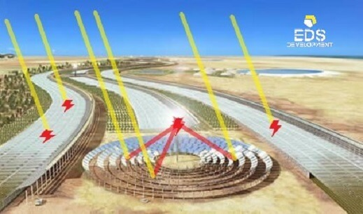 комбинированные солнечные электростанции
