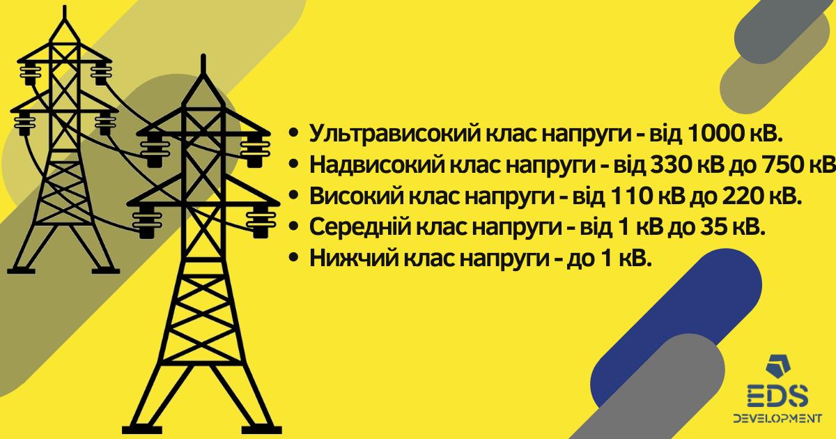 классы напряжения электросетей